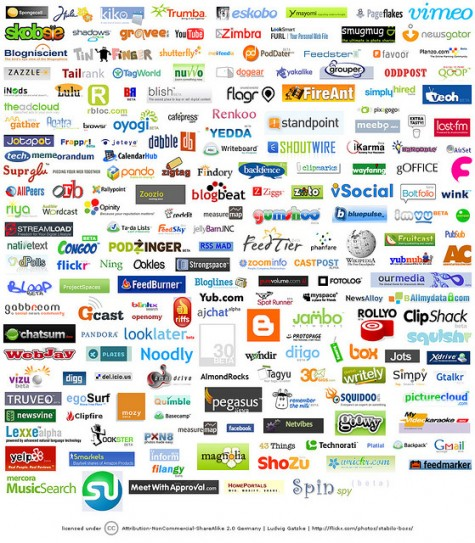 image of social networking websites